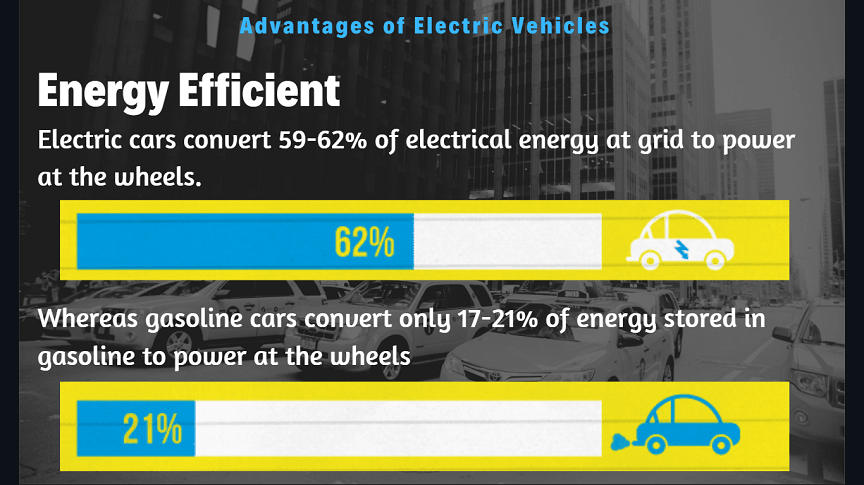 Advantages of electric vehicles