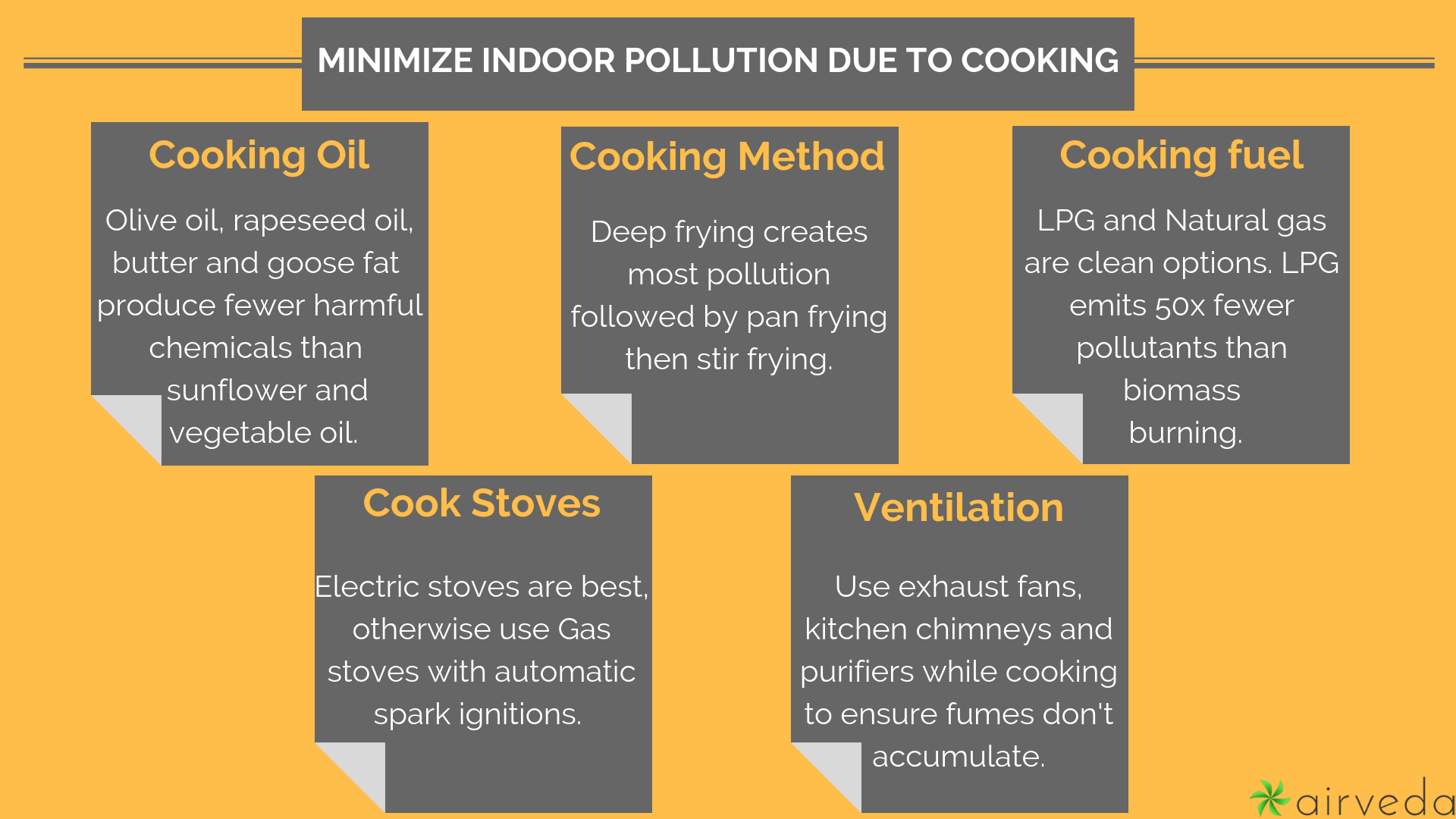 indoor pollution due to cooking